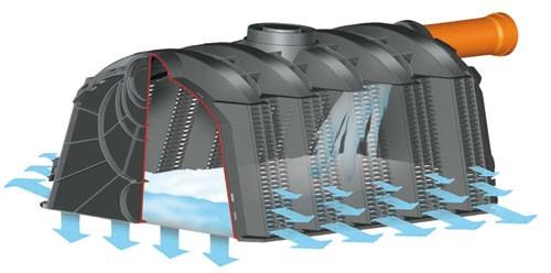 Garantia Sicker-Tunnel PKW Set 1200 Liter