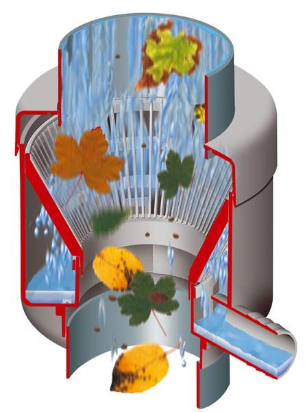 Garantia Collecteur pour récupérateur d'eau de pluie filtrant Eco gris