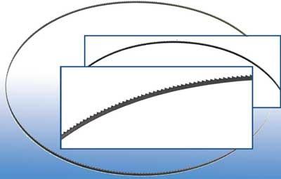 Güde Sägeband - 1425x6x0,65mm / 6Z